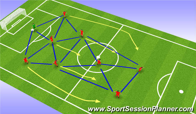 Football Soccer Session Plan Drill Colour Screen 1