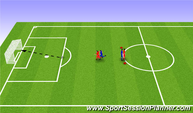 Football/Soccer Session Plan Drill (Colour): Dynamic Warm Up - Progression 3