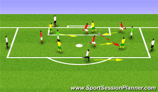Football/Soccer Session Plan Drill (Colour): Possession Warm Up