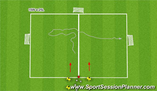 Football/Soccer Session Plan Drill (Colour): 1 v 1 (3) goal game
