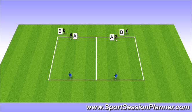 Football/Soccer Session Plan Drill (Colour): Dictate play of the attacker