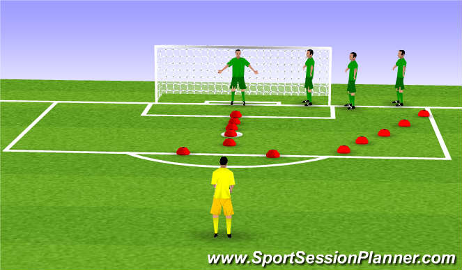 Football/Soccer Session Plan Drill (Colour): Footwork /HAndling Warm Up