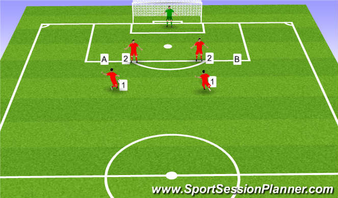 Football/Soccer Session Plan Drill (Colour): Shotstopping 2