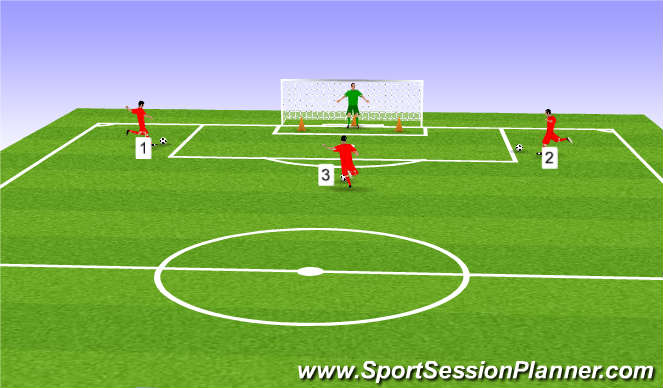 Football/Soccer Session Plan Drill (Colour): 4 Yard Shotstopping