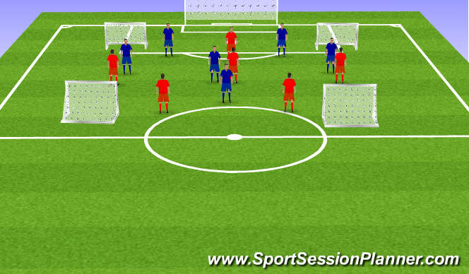 Football/Soccer Session Plan Drill (Colour): 2-3-1 formation focusing on switching play