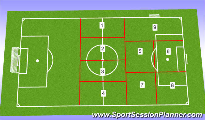 Football/Soccer Session Plan Drill (Colour): North - Monday