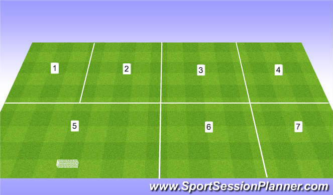 Football/Soccer Session Plan Drill (Colour): South - Thursday