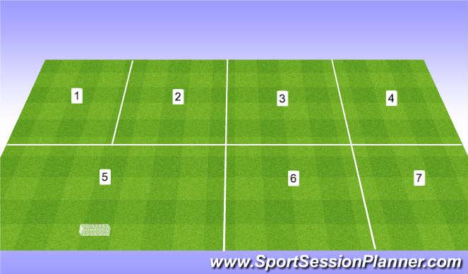 Football/Soccer Session Plan Drill (Colour): South - Thursday