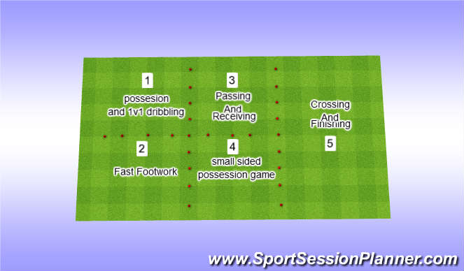 Football/Soccer Session Plan Drill (Colour): Session Lay-out
