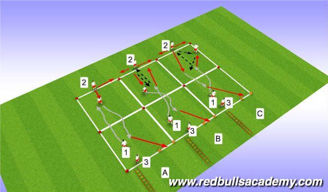 Football/Soccer Session Plan Drill (Colour): SAQ/ Technical