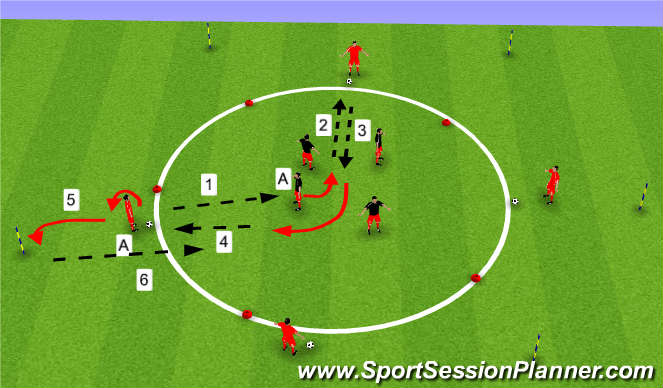 Football/Soccer Session Plan Drill (Colour): Scoop Turn