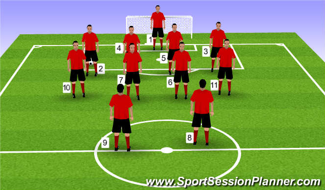 Football/Soccer Session Plan Drill (Colour): Defending Formation