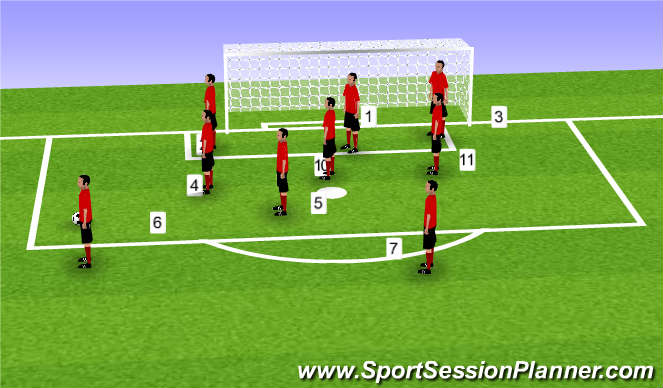 Football/Soccer Session Plan Drill (Colour): Defend Corners