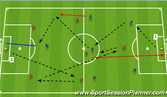 Football/Soccer Session Plan Drill (Colour): patterns of play (10 mins)
