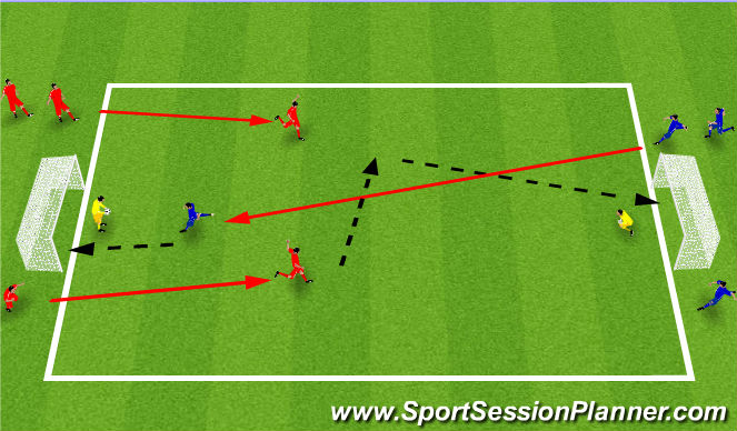 Football/Soccer Session Plan Drill (Colour): Game Related (10 mins)