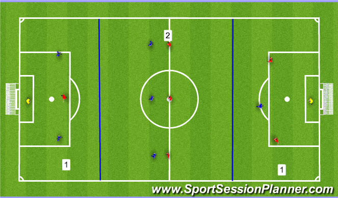 Football/Soccer Session Plan Drill (Colour): conditioned game (10 mins)