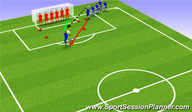 Football/Soccer Session Plan Drill (Colour): Heading war