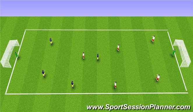 Football/Soccer Session Plan Drill (Colour): 4v4 + GK
