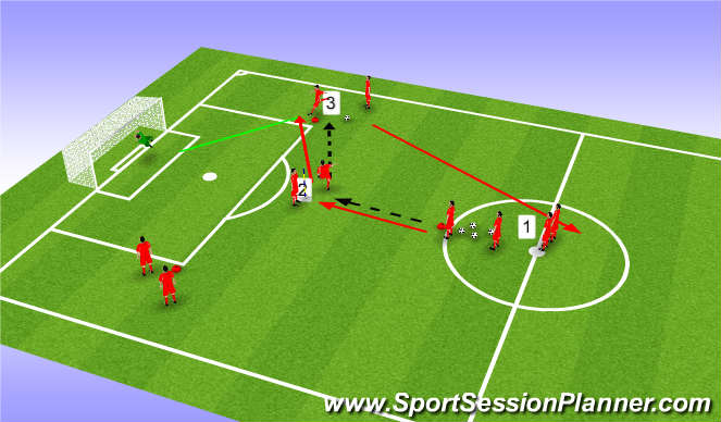 Football/Soccer Session Plan Drill (Colour): Y Shooting Session