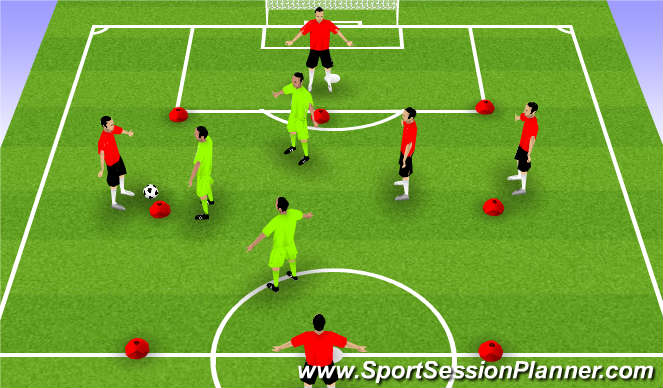 Football/Soccer Session Plan Drill (Colour): 5 v 3 Dutch Style