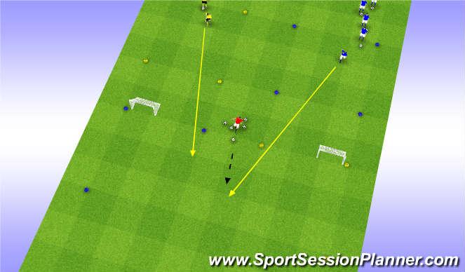 Football/Soccer Session Plan Drill (Colour): Basisvorm