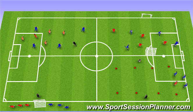 Football/Soccer Session Plan Drill (Colour): Camp