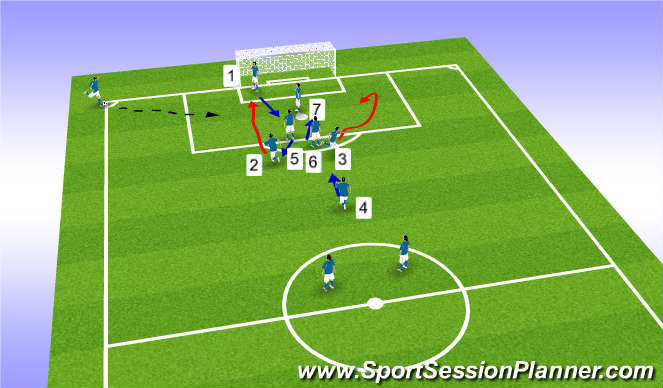Football/Soccer Session Plan Drill (Colour): corner set up variation 1