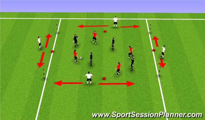 Football/Soccer Session Plan Drill (Colour): Numbers up possession