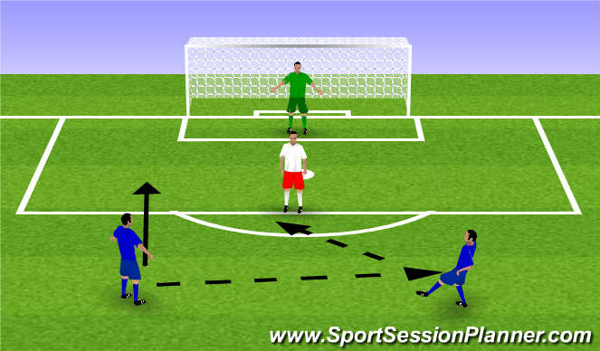 Football/Soccer Session Plan Drill (Colour): 2v1 combination play