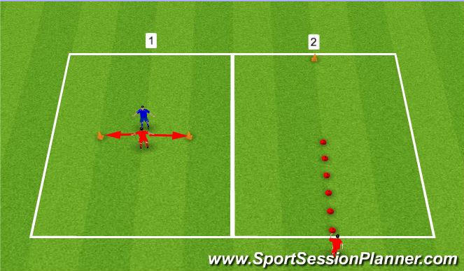 Football/Soccer Session Plan Drill (Colour): Agility & Co-ordination