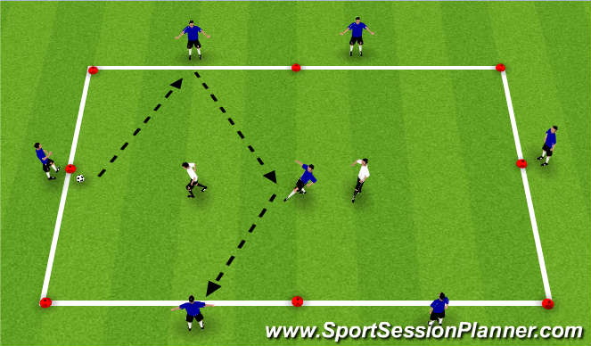 Football/Soccer Session Plan Drill (Colour): 7v2 possesion