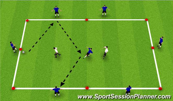 Football/Soccer Session Plan Drill (Colour): 7v2 possesion