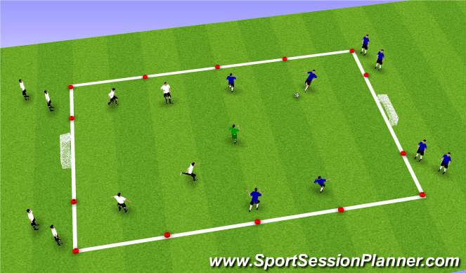 Football/Soccer Session Plan Drill (Colour): 4v4 + 1