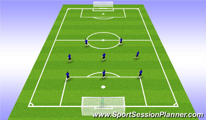 Football/Soccer Session Plan Drill (Colour): 9v9 or 7v7 to goal