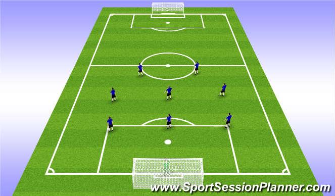 Football/Soccer Session Plan Drill (Colour): 9v9 or 7v7 to goal