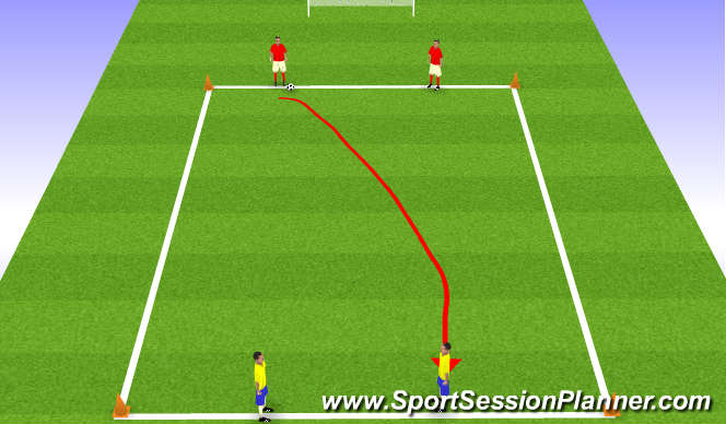 Football/Soccer Session Plan Drill (Colour): Defending team plays