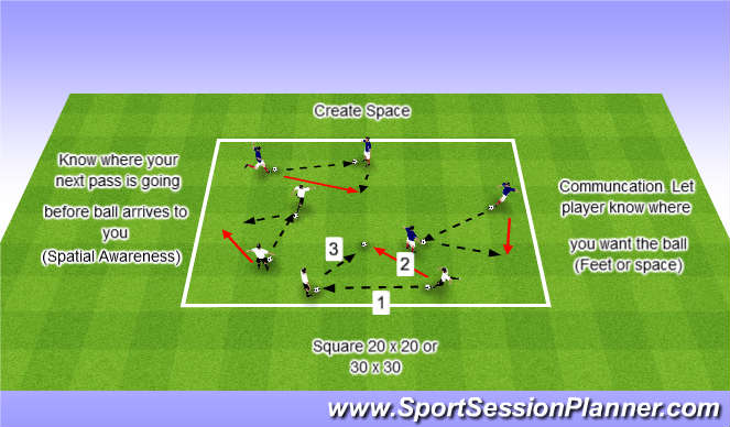 Football/Soccer Session Plan Drill (Colour): Square Passing Session