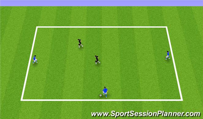 Football/Soccer Session Plan Drill (Colour): 3v2 + Ball Mastery