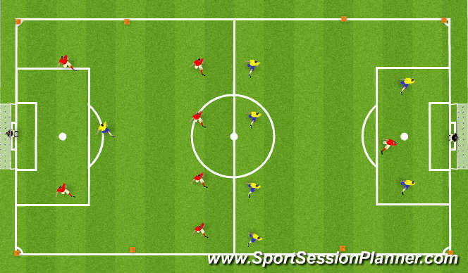 Football/Soccer Session Plan Drill (Colour): 8 v 8 defending