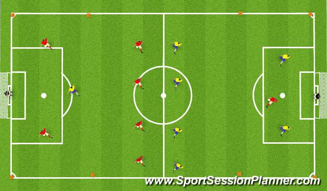 Football/Soccer Session Plan Drill (Colour): 8 v 8 defending