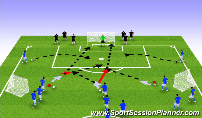 Football/Soccer Session Plan Drill (Colour): Finishing with Defenders