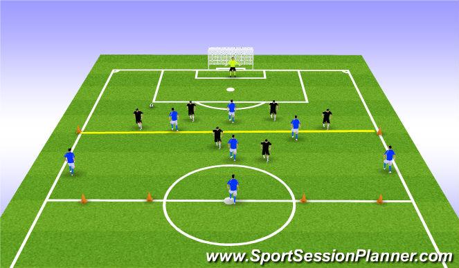 Football/Soccer Session Plan Drill (Colour): 7v7 Half field - defensive shape)