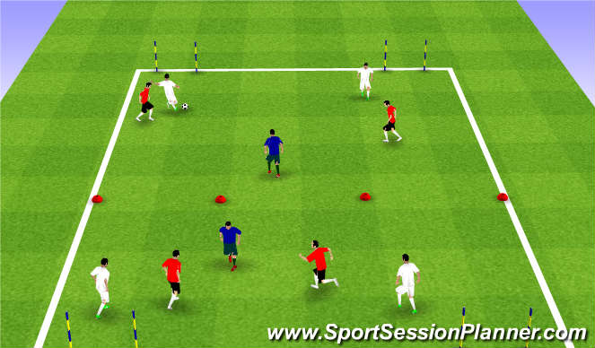 Football/Soccer Session Plan Drill (Colour): 2 vs. 2 + 1 vs. 2 vs. 2 + 1