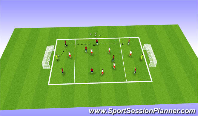 Football/Soccer Session Plan Drill (Colour): Screen 2 Attacking
