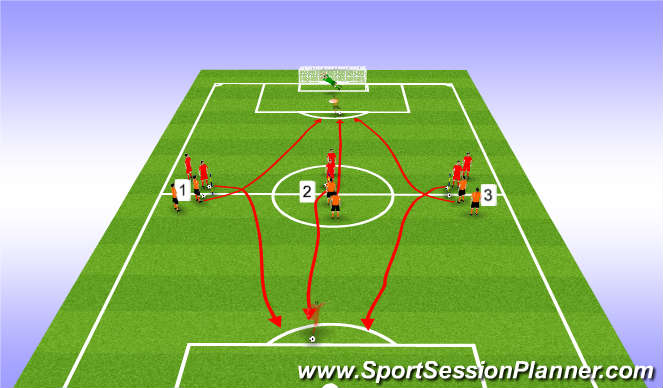 Football/Soccer Session Plan Drill (Colour): Beat The Pole Shooting Game