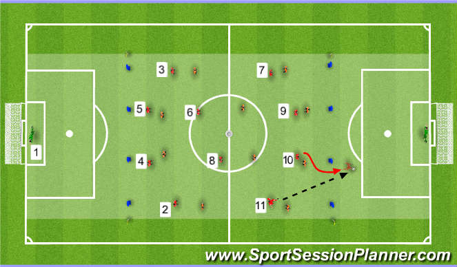 Football/Soccer Session Plan Drill (Colour): #11 Sliding in Number #10