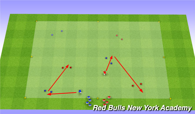 Football/Soccer Session Plan Drill (Colour): SAQ Race Game