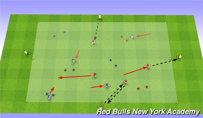 Football/Soccer Session Plan Drill (Colour): 1st Touch Unopposed