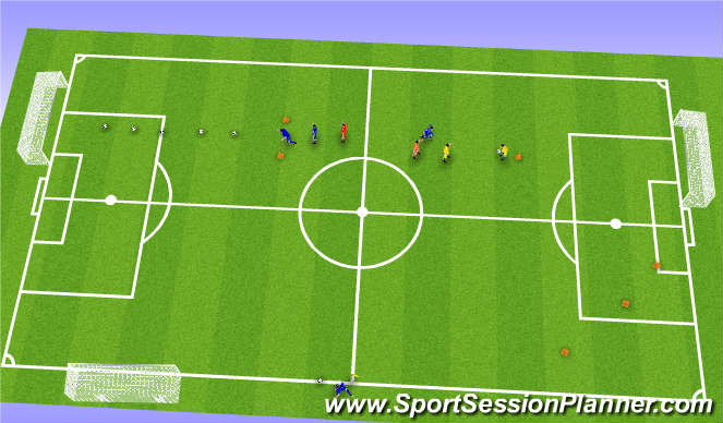 Football/Soccer Session Plan Drill (Colour): camp older