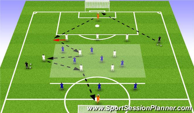 Football/Soccer Session Plan Drill (Colour): SSG (progression)